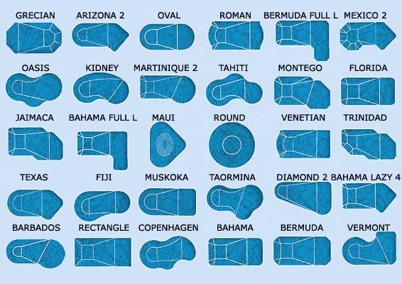 Different Shapes of Swimming Pools